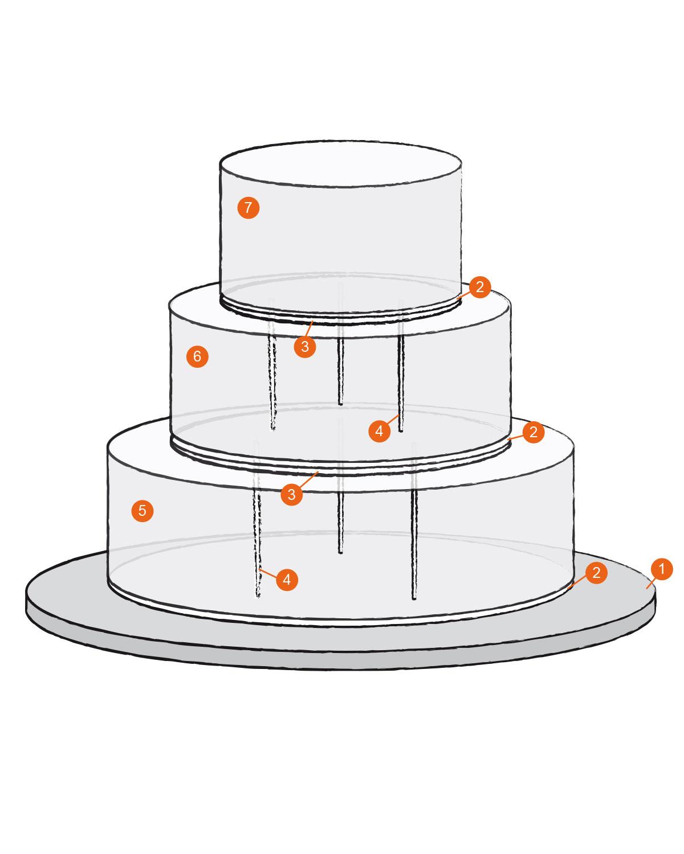 Aufbau einer mehrstöckigen Torte